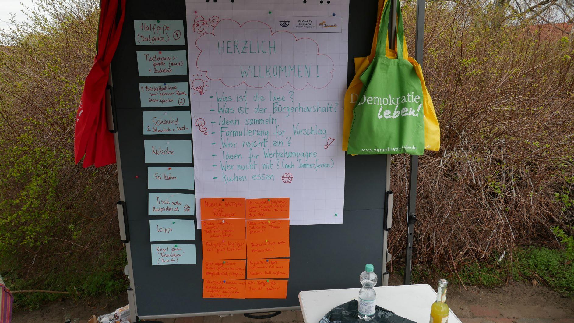 Pinnwand mit der Tagesordnung des Treffens und farbigen Karten, auf denen Ideen gesammelt wurden.